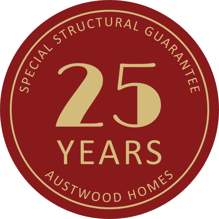 25 Years of Structural Guarantee